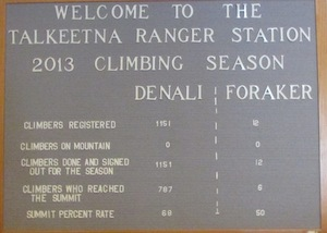 今年の登山者数