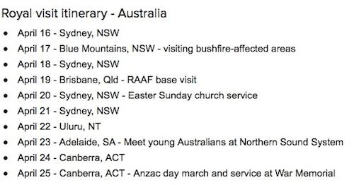 オーストラリア滞在中の日程